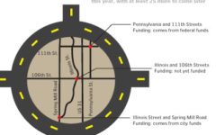 Carmel approves plans to build 28 new roundabouts over the course of the next five years