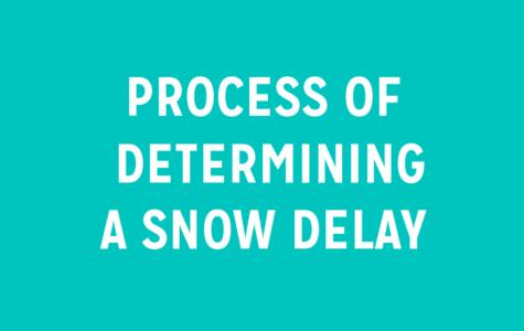 Process of Determining a Snow Delay