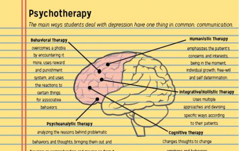 October: Depression Awareness Month
