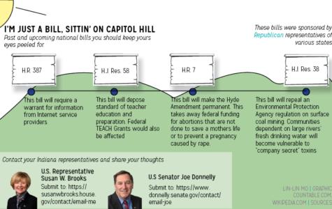 I'm just a bill, sittin' on Capitol Hill