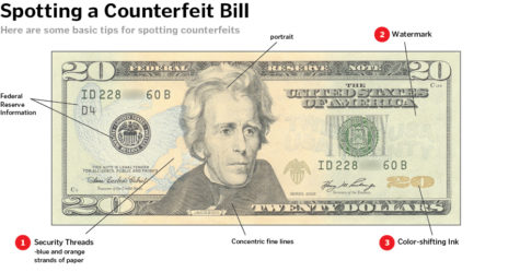 Two counterfeit bill incidents raise awareness for fraud