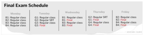 Finals Schedule 2012
