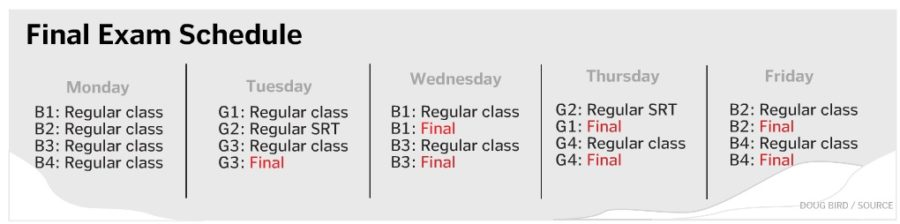 Finals Schedule Dec. 17-21 (Cut-out version also available pg. 5 of print issue)