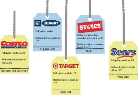How price tags can save you money
