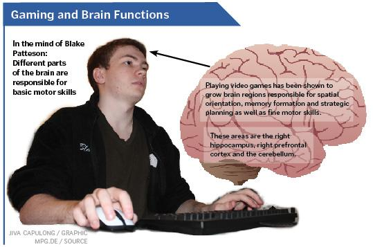 Video games challenge the brain while enhancing cognitive video games challenge the brain while enhancing cognitive flexibility ccuart Gallery