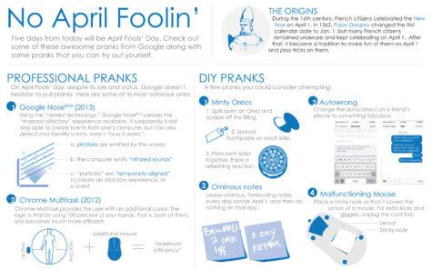 No April Foolin'
