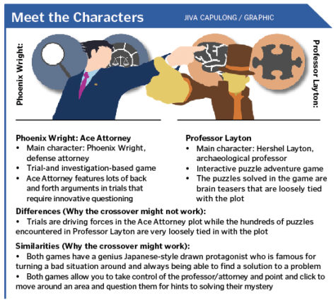 New Professor Layton crossover to be released March 28