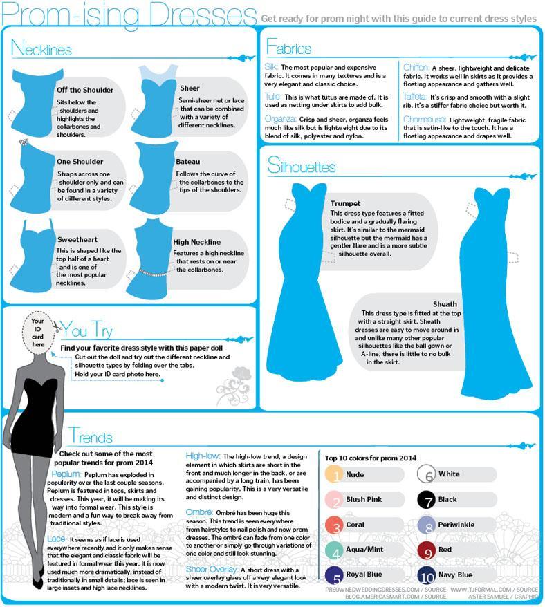 Prom-ising Dresses
