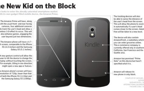 Amazon's new mobile device, the Amazon Prime