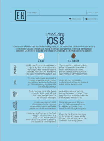 Apple's iOS8 vs Android's KitKat