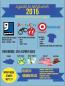 Guide to Homecoming Spirit Week 2015