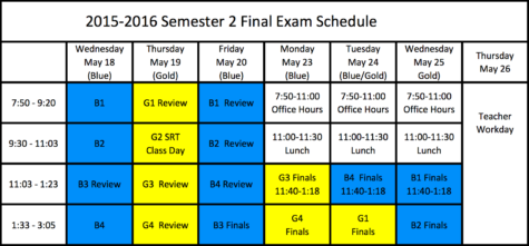 Second Semester Final Exam Schedule