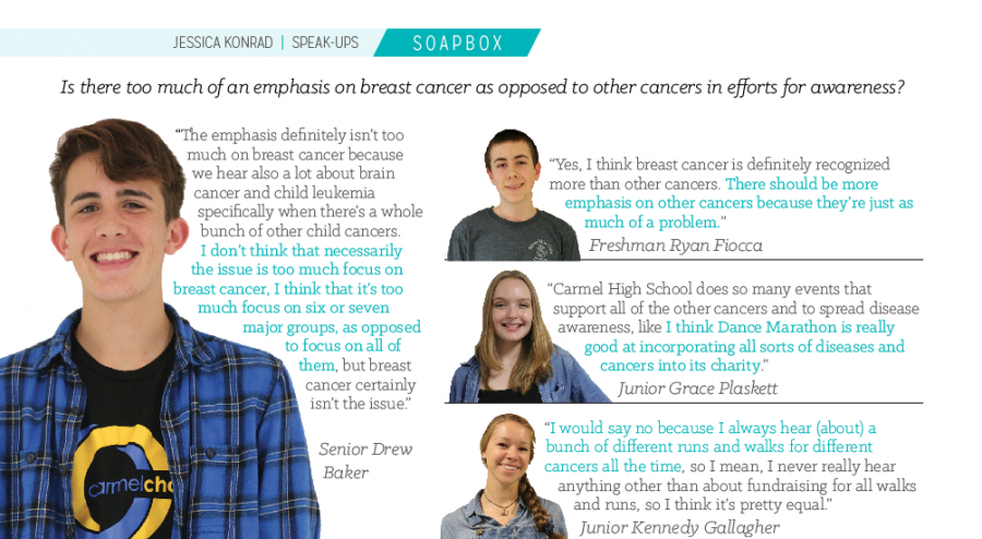 Soapbox: Is there too much of an emphasis on breast cancer as opposed to other cancers in efforts for awareness?