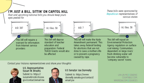 I'm just a bill, sittin' on Capitol Hill