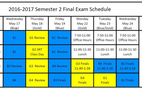 Final Exams – Second Semester