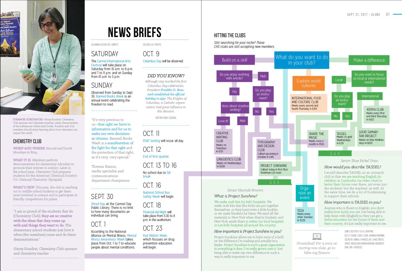 News Briefs 9/21 and Club Flowchart