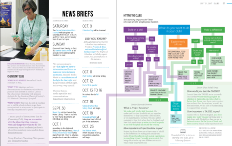 News Briefs 9/21 and Club Flowchart