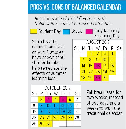 Balancing the Calendar: Calendar committee begins to consider new styles of school schedules