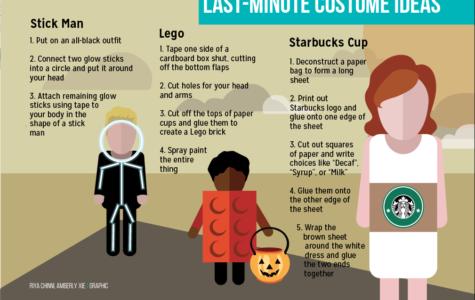 Last-Minute Halloween Costume Ideas