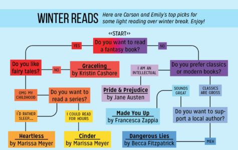 Winter Reads [Café Libro]