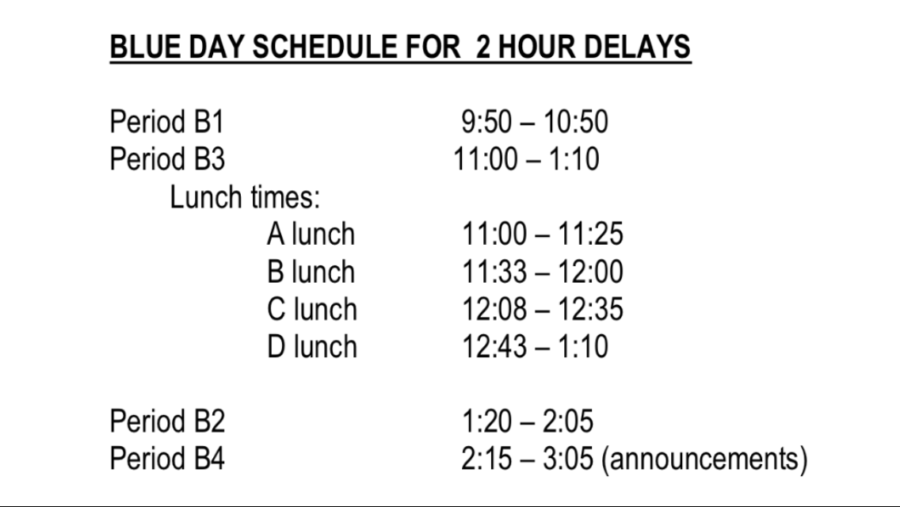 Two-Hour Delay Schedule