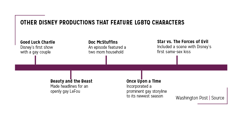 Bringing Pride to Screens: With