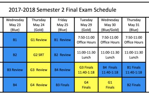 Semester 2 Final Exam Schedule