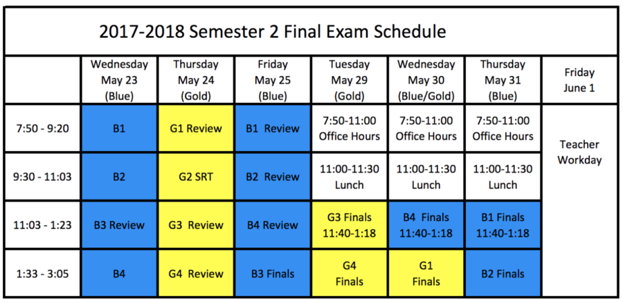 Semester 2 Final Exam Schedule