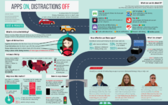 Apps On, Distractions Off