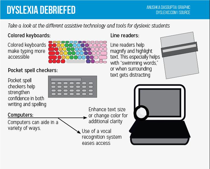 Dealing with Dyslexia: Students, teachers reflect on  new bill regarding dyslexic students