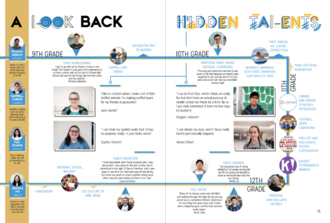 A Look Back // Hidden Talents