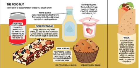 sugar in the american diet
