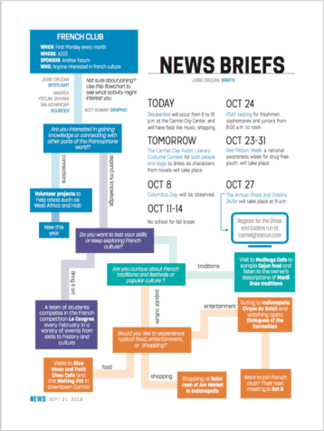 News Briefs 9/21 and French Club Spotlight