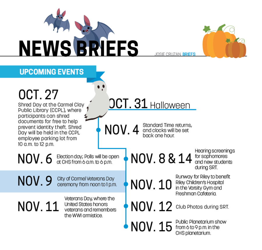 10.25 News Briefs