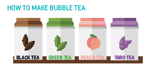 HERE'S THE (BUBBLE) TEA