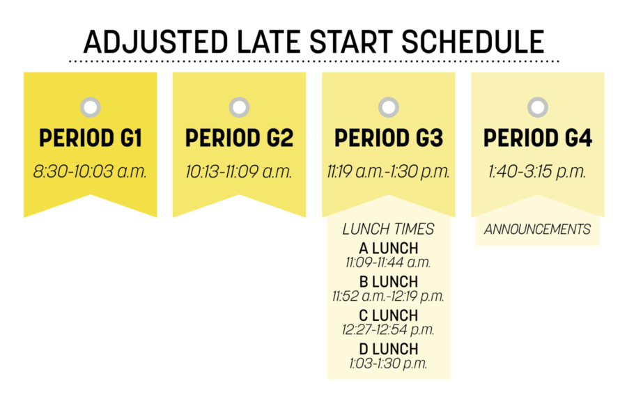 Adjusted Late Start Schedule