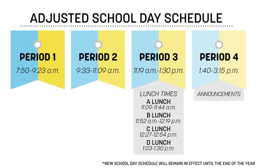 Updated Schedules