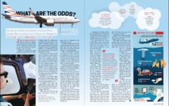 What Are the Odds?: Boeing 737 crashes exacerbate consumer fears, despite other everyday events being more dangerous