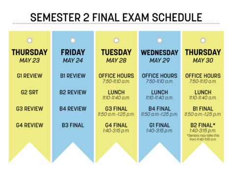 Final Exam Schedule (S2)