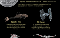 Graphic: Star Wars