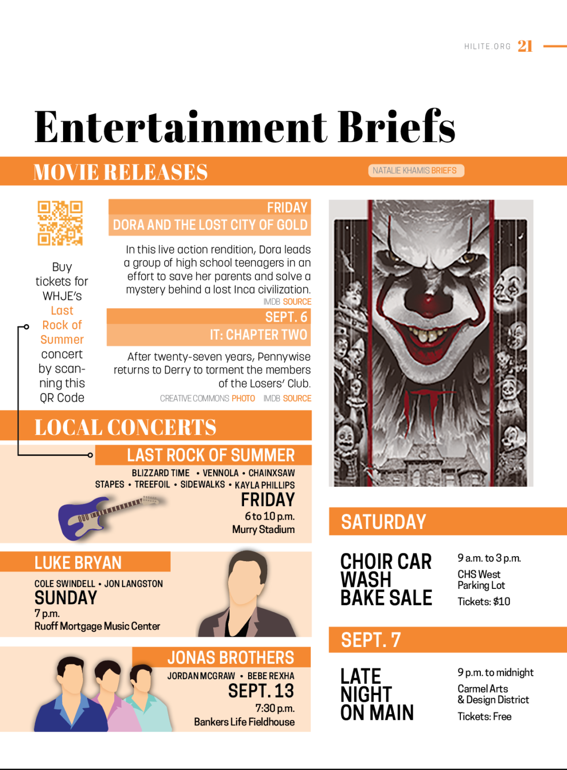8 13 Entertainment Briefs – HiLite