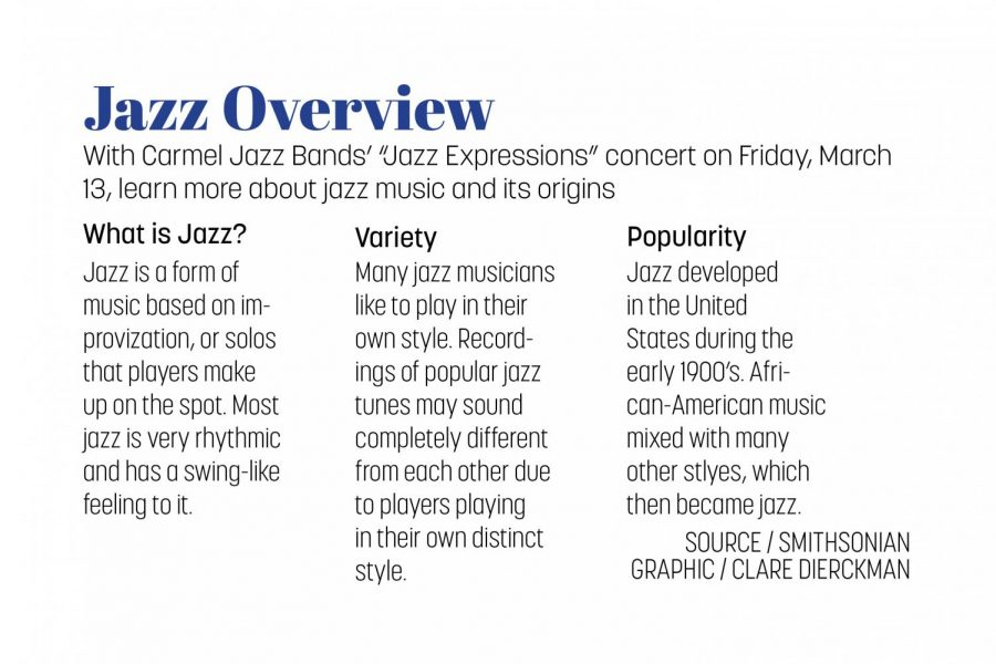 Jazz Overview