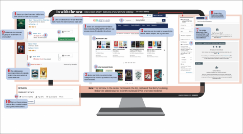 Carmel Clay Public Library (CCPL) launches new website and catalog