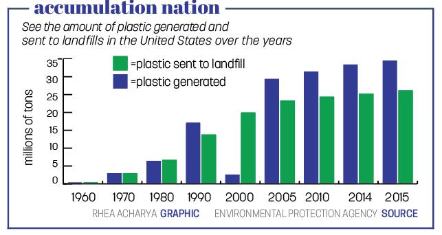 accumulation nation