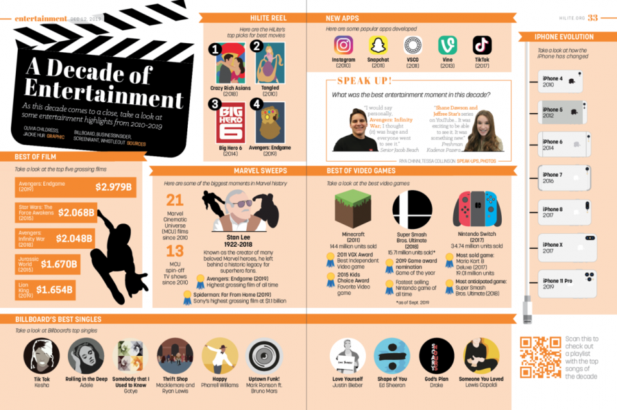 As this decade comes to a close, take a look at some entertainment highlights from 2010-2019