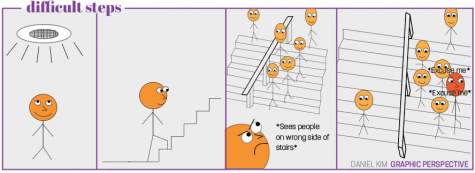 Graphic Perspective: Difficult Steps