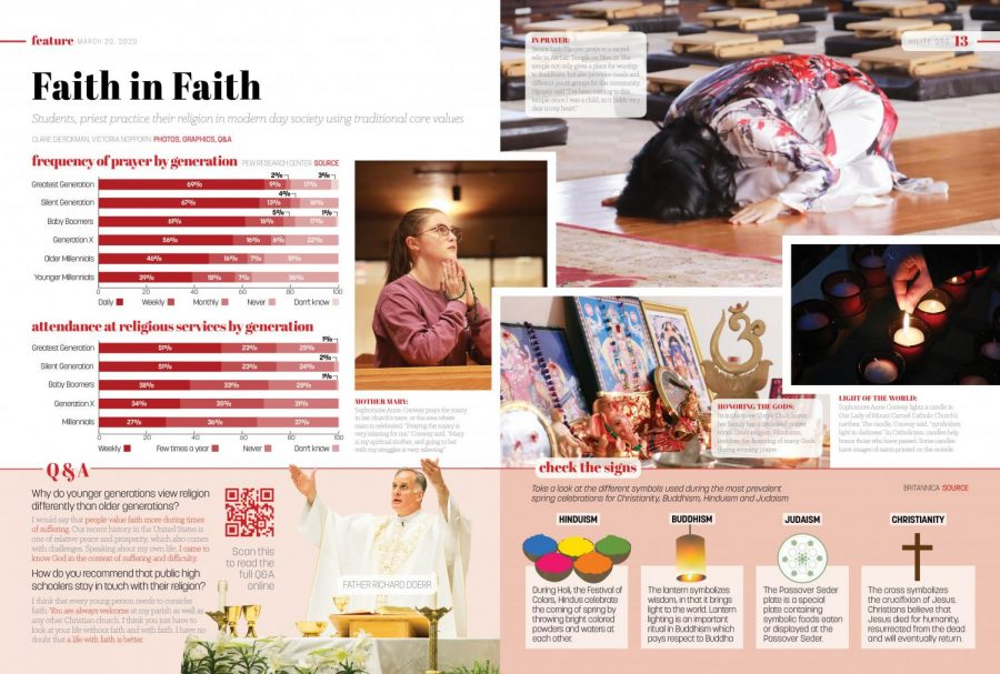 Students, priest practice their religion in modern day society using traditional core values