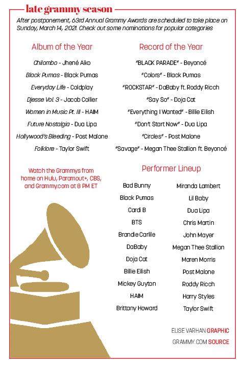 Grammy Graphic
