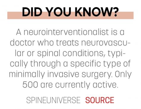 Neurointerventionalist DYK