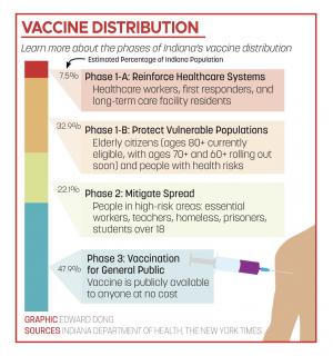 2020-21 Weekly Infographics